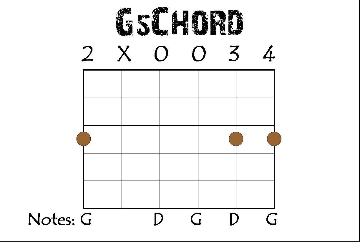 G5chord g5chord hexwebz Choice Image
